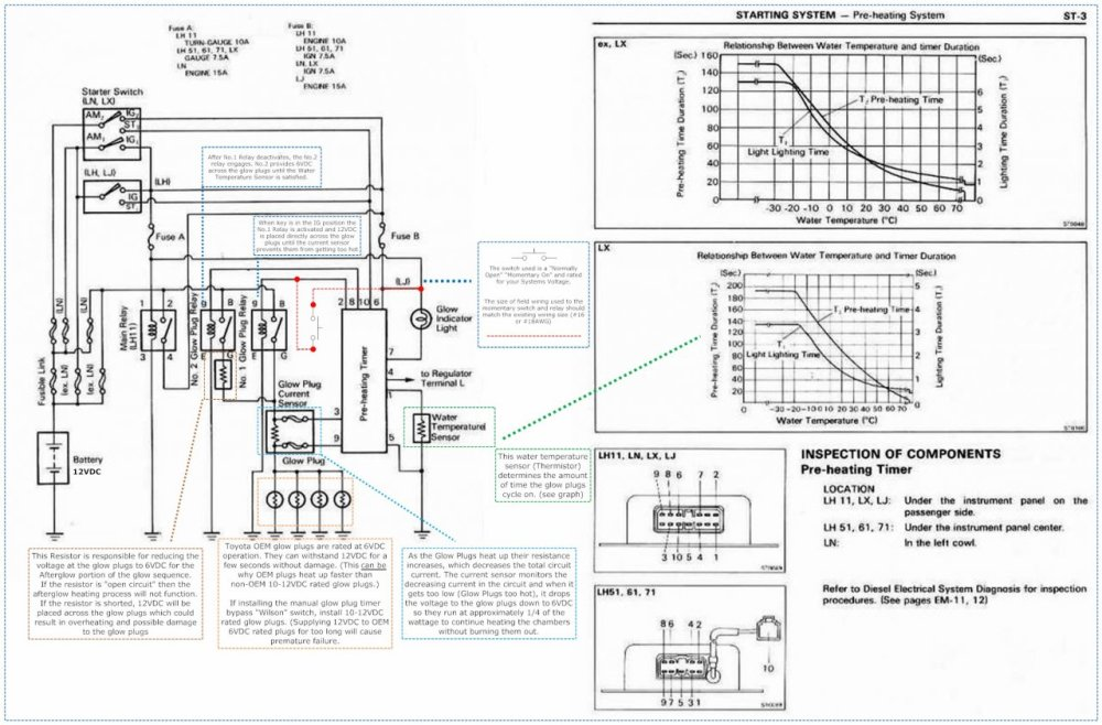 medium resolution of glow plug system lj78 jpg