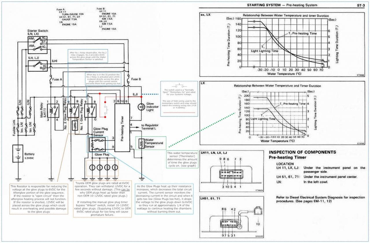 hight resolution of glow plug system lj78 jpg