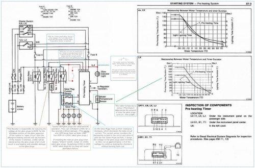 small resolution of glow plug system lj78 jpg