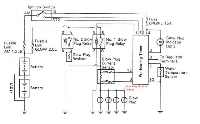 glow plug controller wiring diagram electrical installation which plugs should i be running - b, 2b, 3b, h and 2h diesels | page 3 ih8mud forum