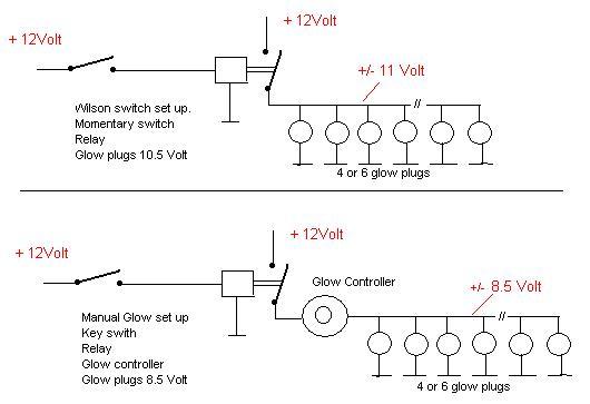 24 volt wiring diagram winch solenoid 2h glow plug wilson switch - melting! | ih8mud forum