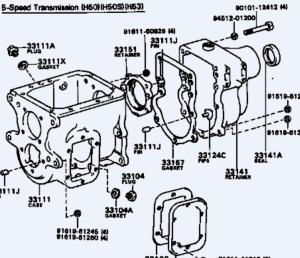 5 speeds in Coaster busses: Could H55s be hiding in plain sight all around me? | IH8MUD Forum