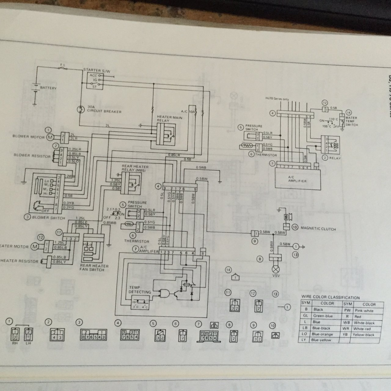 Land Rovercar Wiring Diagram