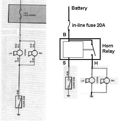 Fj Cruiser Wiring Harness FJ Cruiser Door Panel wiring