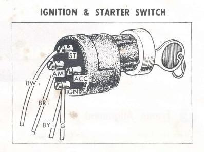 toyota fj40 wiring diagram isuzu npr radio ignition switch swap dash mount 1971 | ih8mud forum