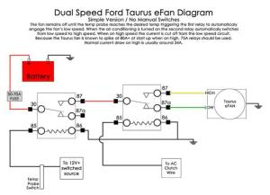 Ford Taurus Fan Wiring | IH8MUD Forum