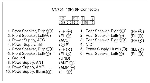 Replacing Radio Cassette In 1998 75 Series IH8MUD Forum