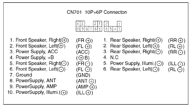 2000 Expedition Radio Wire Diagram Replacing Radio Cassette In 1998 75 Series Ih8mud Forum