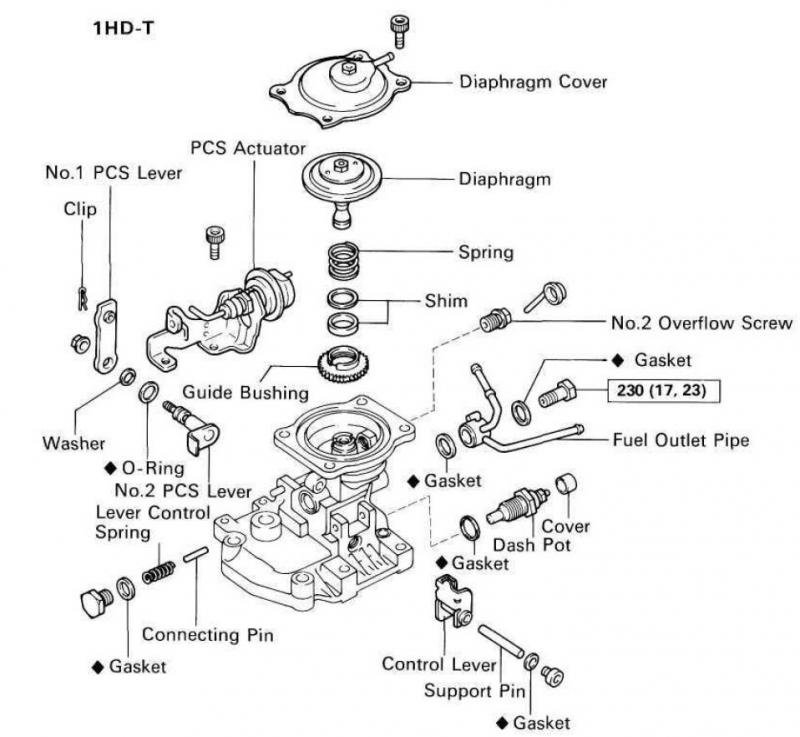 1988 Ford Festiva Engine Diagram. Ford. Auto Wiring Diagram
