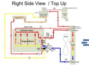 Vortec 53 coolant expasion tank | IH8MUD Forum