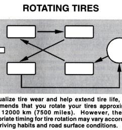 lx tire rotate jpg [ 1067 x 824 Pixel ]