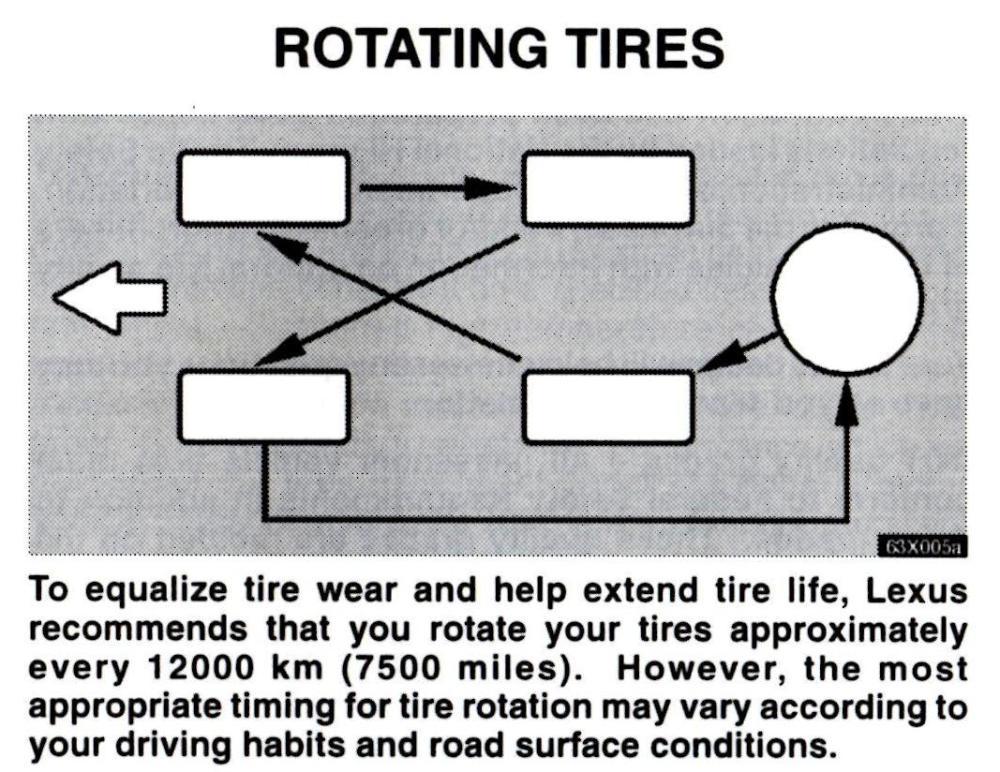 medium resolution of lx tire rotate jpg
