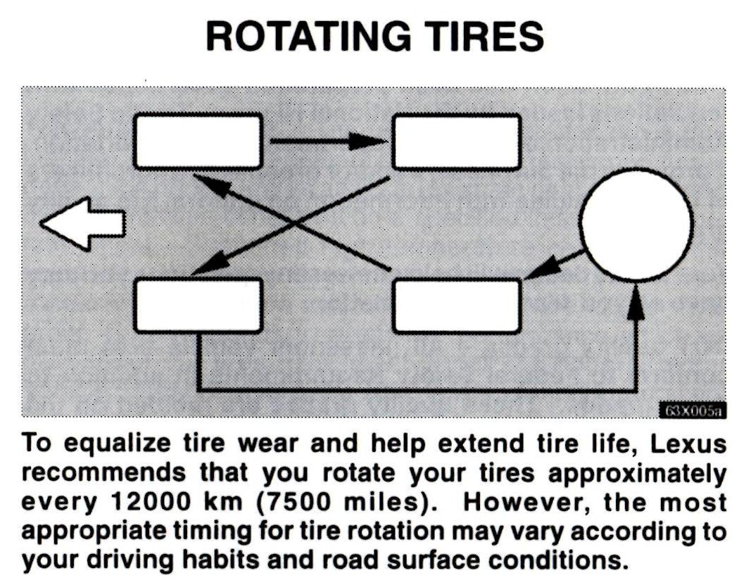 hight resolution of lx tire rotate jpg