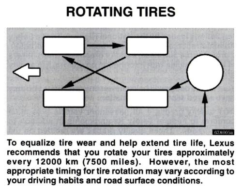 small resolution of lx tire rotate jpg