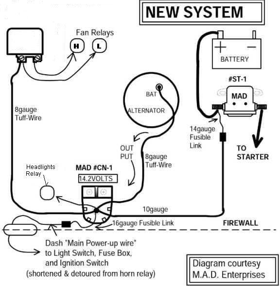 oldsmobile bravada wiring diagram