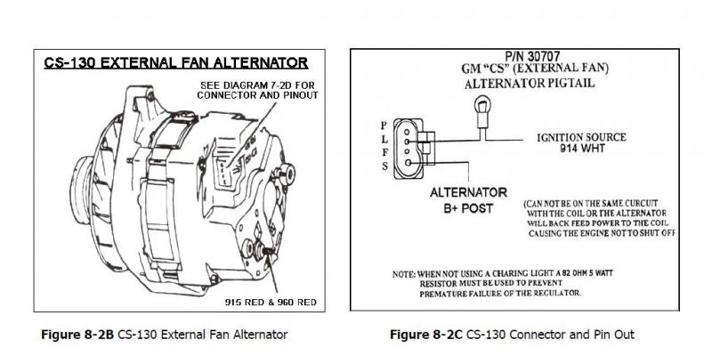 Delco Cs Alternator Wiring Diagram : Wire delco remy alternator wiring diagram
