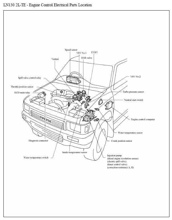 TOYOTA 2L TE ENGINE MANUAL - Auto Electrical Wiring Diagram