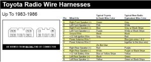 wiring diagram for radio | IH8MUD Forum