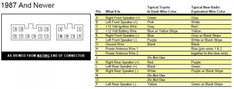 2014 Tundra Head Unit Wiring Diagram Wiring Diagram For Radio Ih8mud Forum