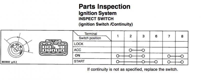 Tacoma Radio Wiring Diagram Wiring Mystery Installing Neutral Safety Switch Wtf
