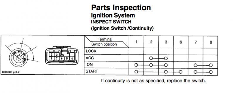 2004 pt cruiser radio wiring diagram dual mystery, installing neutral safety switch. wtf? | ih8mud forum