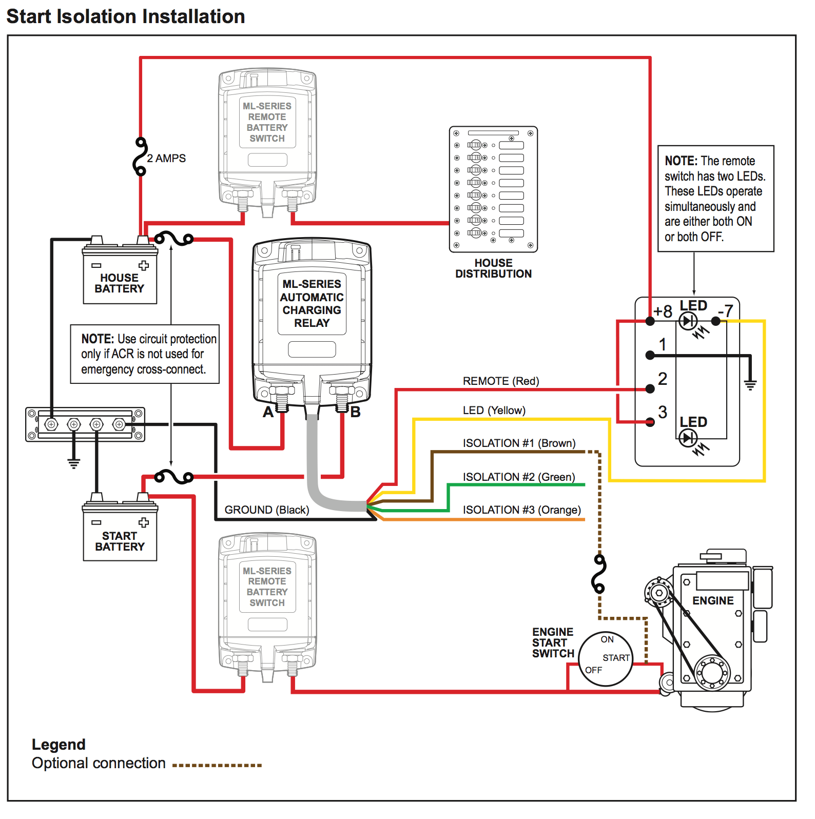 Dual battery boat wiring diagram solar panel home springers boat center console wiring diagram small resolution of dual battery boat wiring diagram solar panel