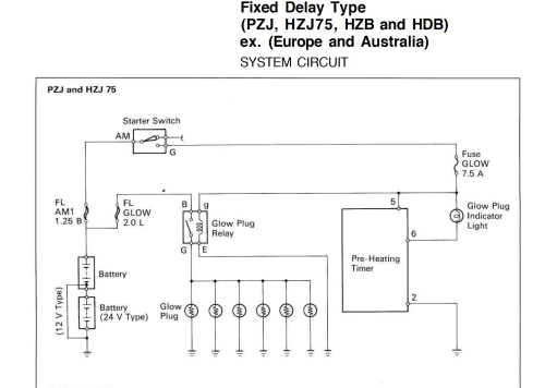 small resolution of iring diagram comple glow plug bcma 04 f350 glow plug wiring diagram