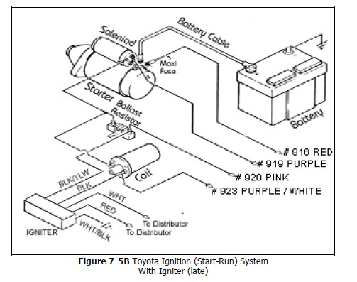 chevy ignition coil wiring diagram 2003 mitsubishi eclipse headlight database chrysler ballast resistor
