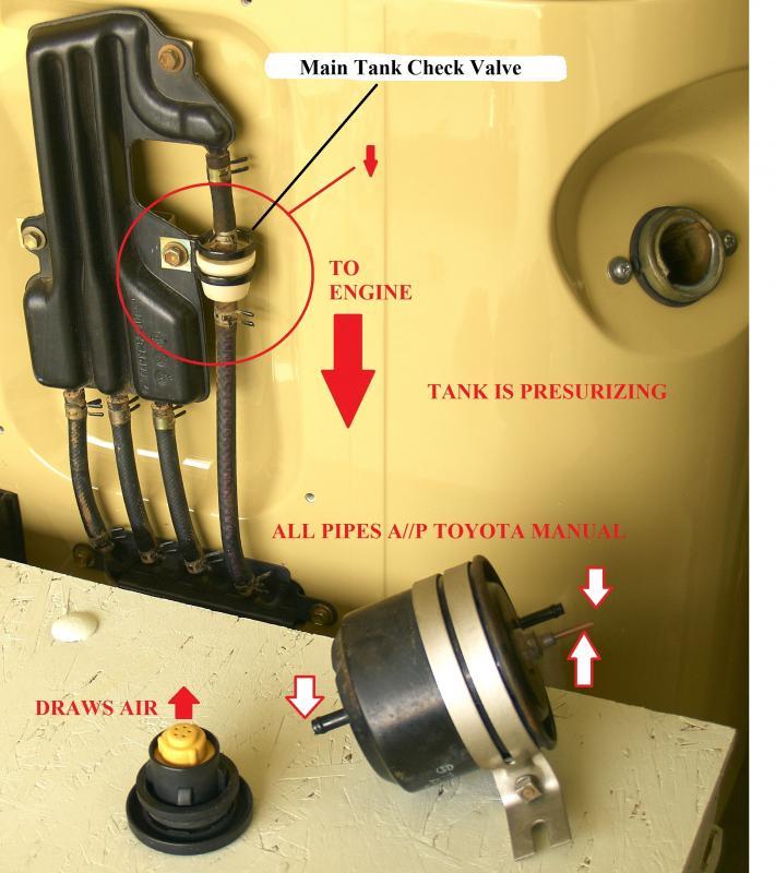 Cap Cas Distributor Vacuum Advance Control Valve