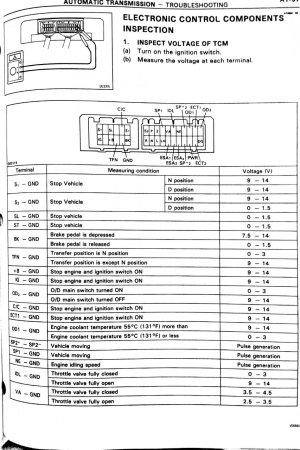 Transmission control Pinout Help A442f | IH8MUD Forum