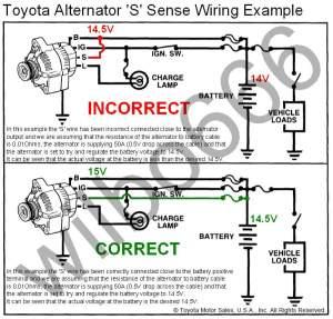 3B diesel swapAlternator wiring | IH8MUD Forum