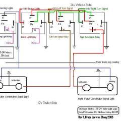 Wiring Diagram For Chevy Truck Tail Lights Gsr Map Sensor 24 Volt Trailer | Ih8mud Forum