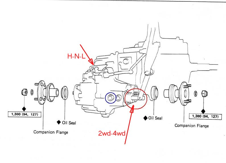 Wiring Diagram For 2008 Gmc Pickup Truck, Wiring, Get Free