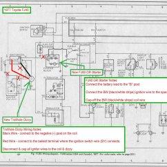 Toyota Fj40 Wiring Diagram Speakon Xlr 3977 Gear Reduction Starter And Dizzy Upgrade Ih8mud