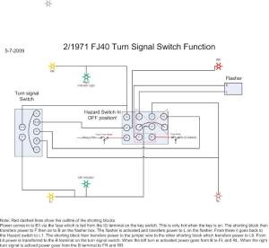 Painless Wiring Diagram 2 Wire  Diagrams online
