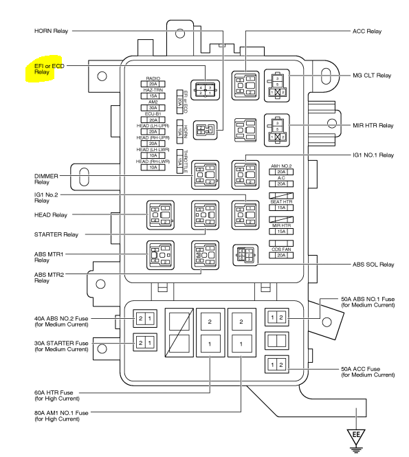google wiring diagrams for honda rancher es