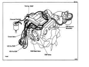 vacuum hose diagram | IH8MUD Forum