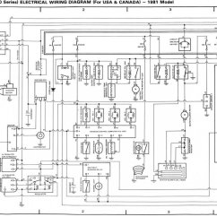 Toyota Land Cruiser Stereo Wiring Diagram Accel 300 Ignition Electrical Diagrams Vdj79