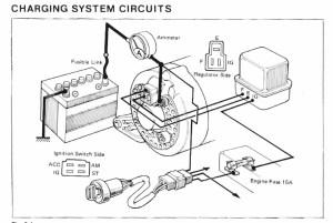 Alternator wiring | IH8MUD Forum