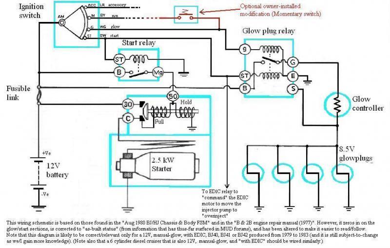 hino radio wiring diagram 1977 puch moped mk4 golf starter motor relay location - impremedia.net