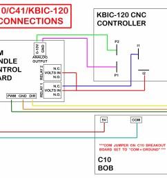 c10 c41 kbic120 jpg [ 3200 x 2472 Pixel ]
