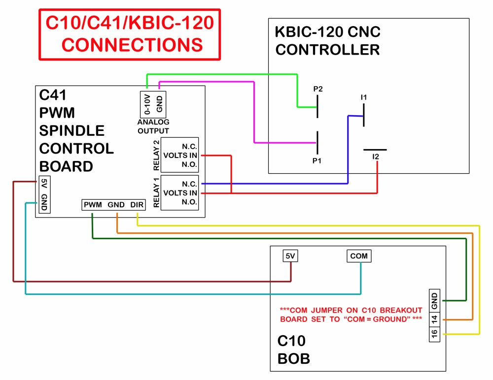 medium resolution of c10 c41 kbic120 jpg