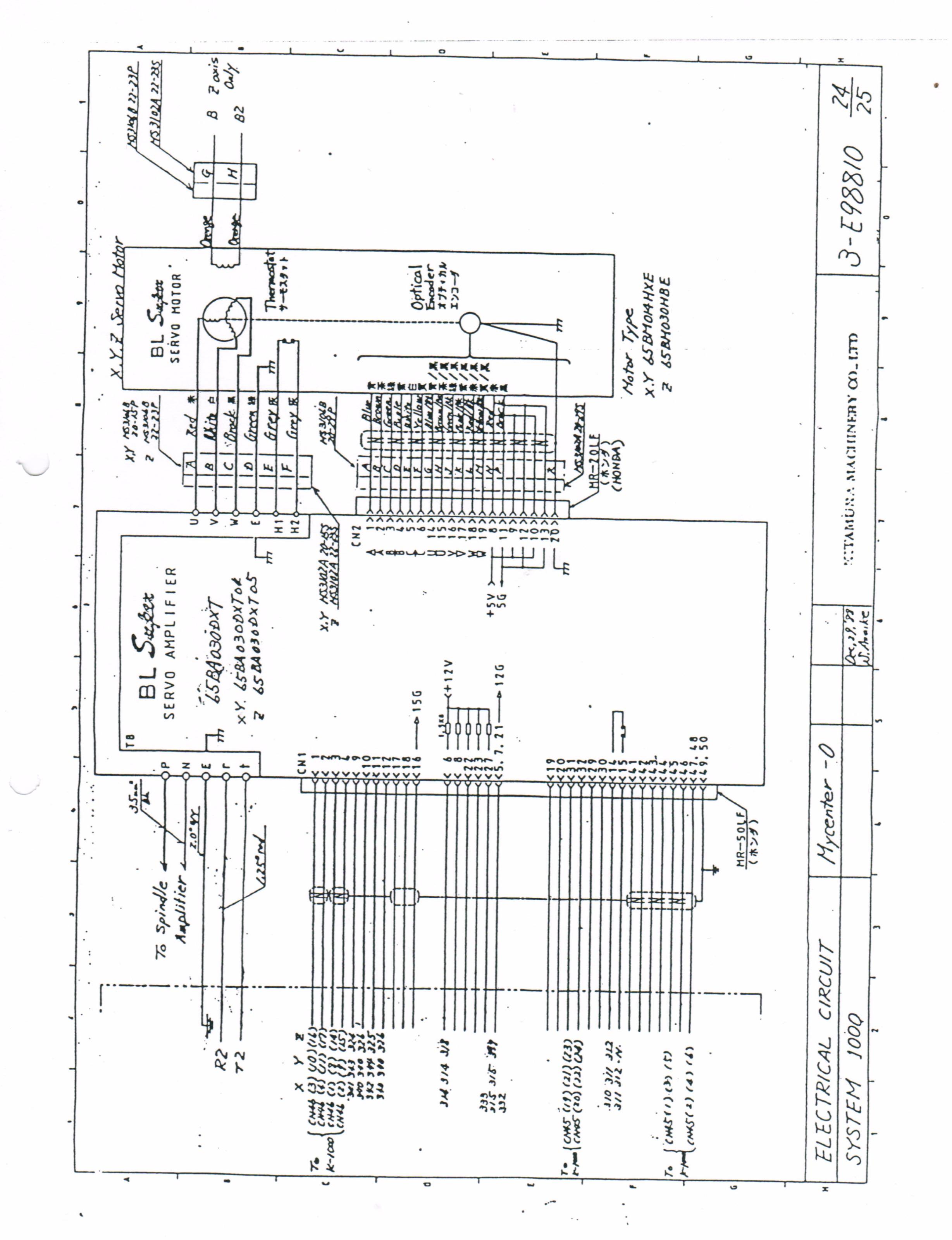 Kitamura Mycenter Zero Retrofit W Mesa 7i92m 7i77