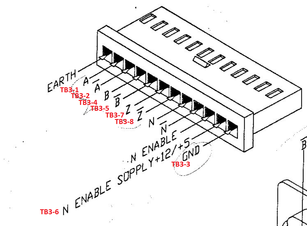 Mesa 5i25 & 7i77: connecting encoder + one servo motor
