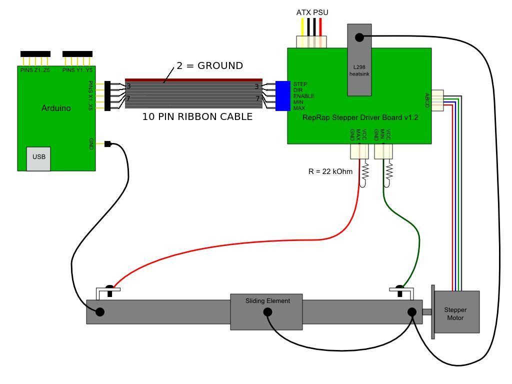 reprap wiring diagram vauxhall vectra towbar configuring a l297 board stepper v1 2 linuxcnc
