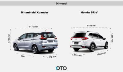 grand new veloz vs brv keluhan can mitsubishi xpander topple honda in 2018 attached image