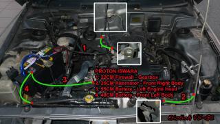 Honda Civic Fuse Box Wts Custom Made Grounding Cable