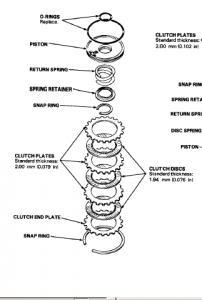 5 gear auto transmission