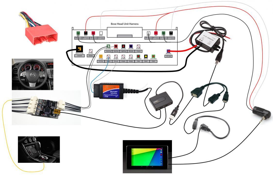 hight resolution of wrg 7679 nexus 7 circuit diagram wiring schematics tablets