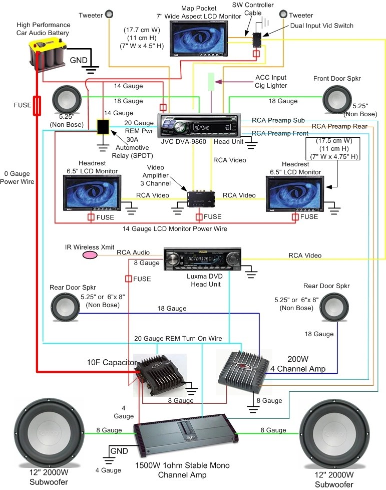 Completed Dashkit AudioVideo Wiring Diagram Mazda 6